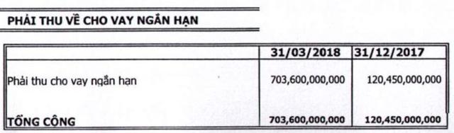"""Nhựa Ngọc Nghĩa bất ngờ báo lãi gần 750 tỷ đồng trong quý 1 sau khi thoái vốn khỏi nước chấm Kabin với giá """"rẻ như cho"""" - Ảnh 2."""
