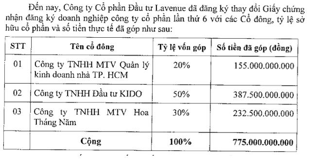 Soi hành trình bán rẻ đất vàng 8-12 Lê Duẩn (TPHCM) - Ảnh 1.