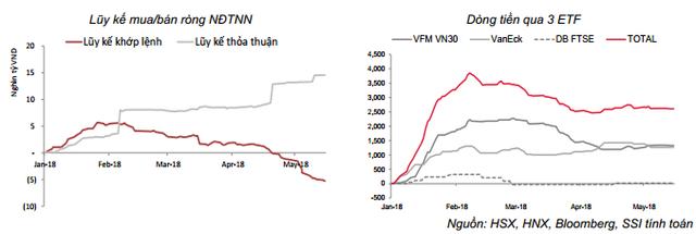 Không riêng Việt Nam, outflow toàn cầu đang diễn ra trên diện rộng, vì đâu nên nỗi?