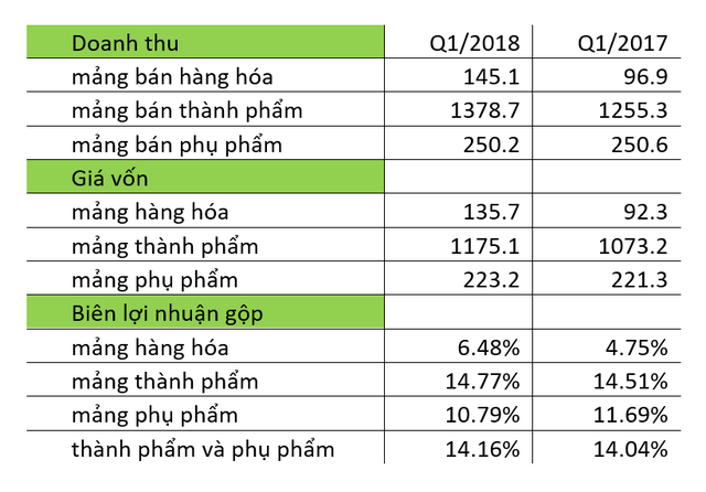 Cá tra tăng giá, vì đâu cổ phiếu của Vĩnh Hoàn liên tục giảm sàn? - Ảnh 3.
