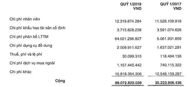 Cá tra tăng giá, vì đâu cổ phiếu của Vĩnh Hoàn liên tục giảm sàn? - Ảnh 4.