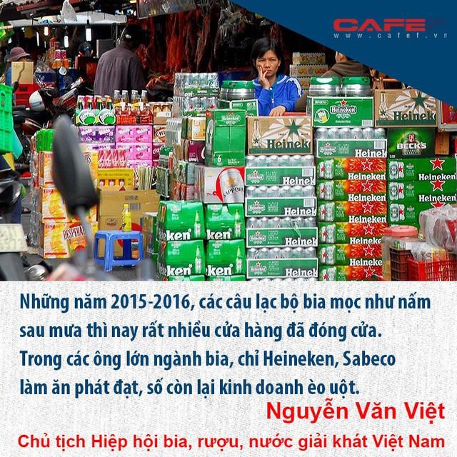 Thị trường bia Việt khó nhằn, nhiều đại gia tháo chạy - Ảnh 2.