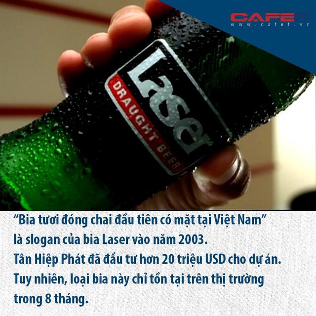 Thị trường bia Việt khó nhằn, nhiều đại gia tháo chạy - Ảnh 5.