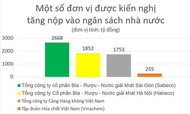 Chủ tịch VCCI Vũ Tiến Lộc:  Ngân sách đang cân đối bằng cách bán đất, bán tài sản công - Ảnh 1.