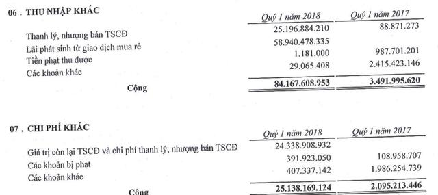 Sao Mai Group (ASM): LNST quý 1/2018 đạt 494 tỷ đồng, hoàn thành 56% kế hoạch năm - Ảnh 4.
