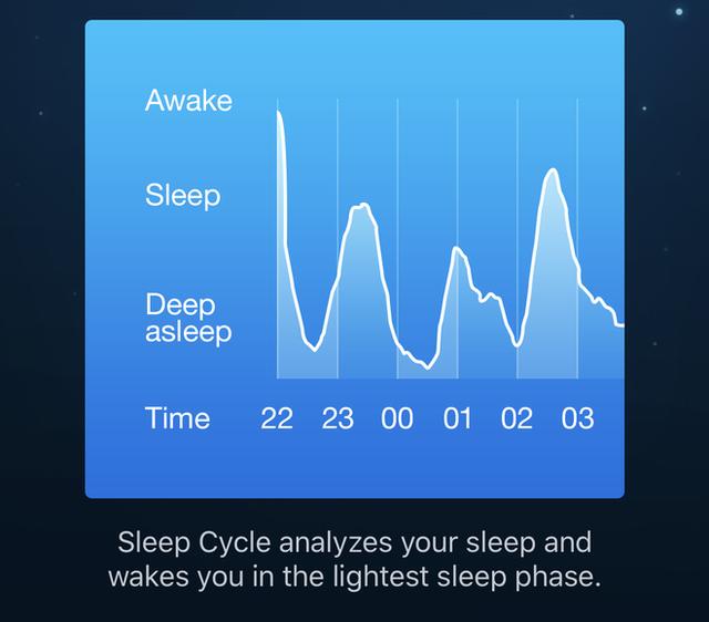 7 ứng dụng giúp bạn thư giãn đầu óc để ngủ ngon hơn - Ảnh 1.
