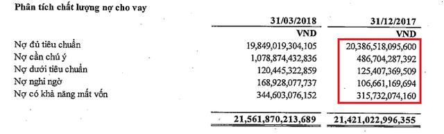Trước ngày sáp nhập, PGBank báo lãi quý 1 tăng gấp rưỡi so với cùng kỳ - Ảnh 1.