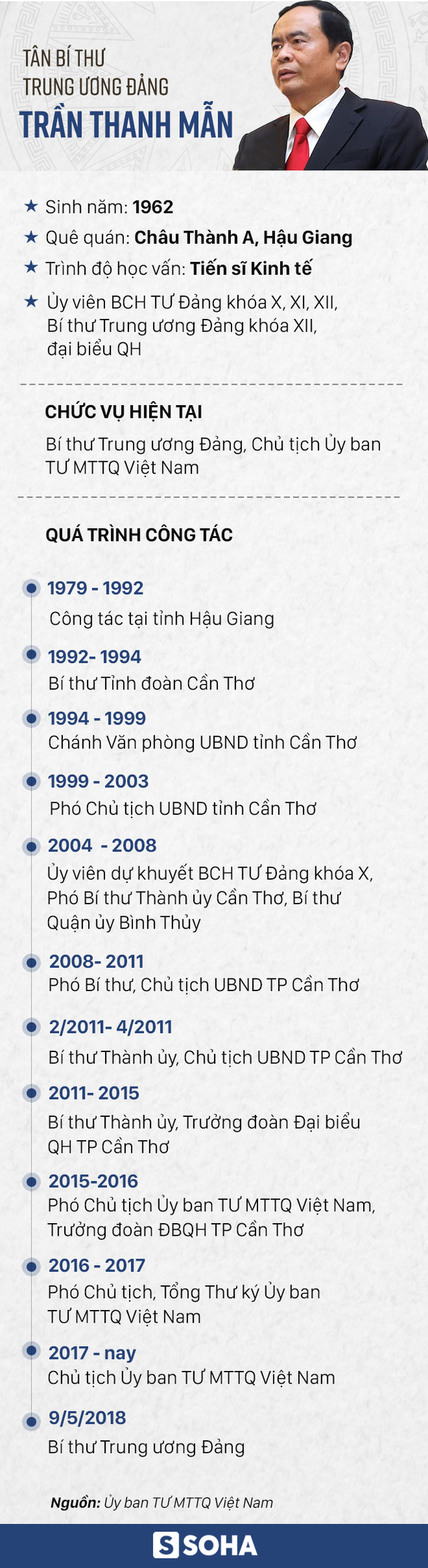 Ông Trần Thanh Mẫn và ông Trần Cẩm Tú được bầu bổ sung vào Ban Bí thư Trung ương - Ảnh 3.