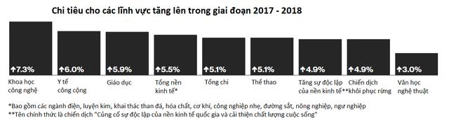 Kinh tế Triều Tiên lớn đến đâu? - Ảnh 1.
