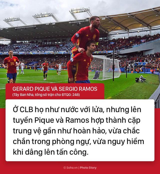 2 cặp oan gia ngõ hẹp Barca-Real lọt top 10 tường đồng vách sắt ở World Cup 2018 - Ảnh 10.