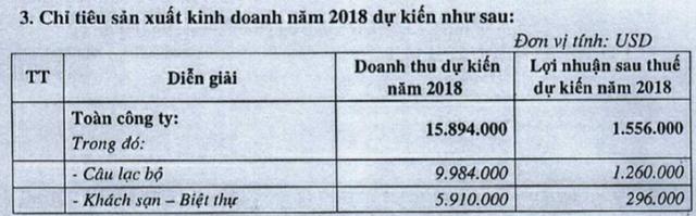 Sau 2 năm thua lỗ lớn, Casino duy nhất tại Hạ Long đặt kế hoạch có lãi trong năm 2018 - Ảnh 1.
