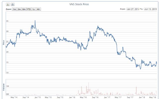 Quỹ đầu tư của Chính phủ Singapore nếm ngọt đắng tại chứng trường Việt Nam - Ảnh 9.