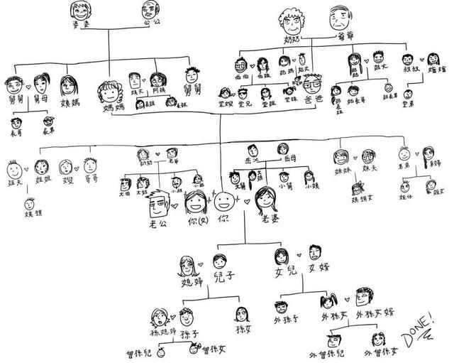 Thử làm cha làm mẹ ở Trung Quốc mới biết được đặt tên con cái khổ sở đến mức nào - Ảnh 2.