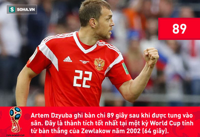 Lukaku nước Nga: Từ kẻ bị ruồng bỏ đến người hùng World Cup - Ảnh 2.