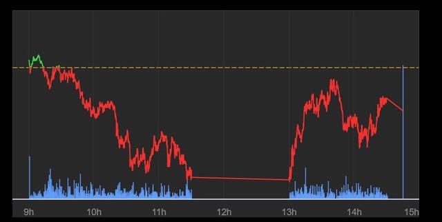 Thị trường phái sinh tiếp tục sôi động trong ngày đáo hạn hợp đồng VN30F1806 - Ảnh 1.