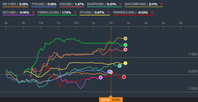 Hồi phục nhẹ cuối phiên, Vn-Index giữ được mốc 960 điểm trong phiên giao dịch cuối quý 2 - Ảnh 2.