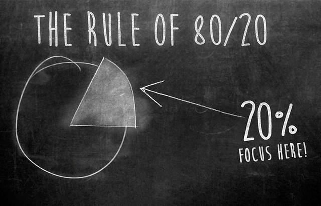 Dù không mới nhưng nguyên tắc 80/20 chẳng bao giờ thừa: Áp dụng đúng cách sẽ giúp bạn thay đổi cả cuộc đời - Ảnh 1.