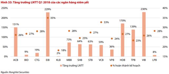 Chứng khoán Rồng Việt: Cơ hội ngắn hạn đang xuất hiện trong tháng 6, chú ý cổ phiếu ngân hàng - Ảnh 3.