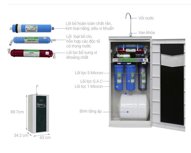 Ma trận máy lọc nước, người tiêu dùng chỉ biết đặt niềm tin - Ảnh 2.