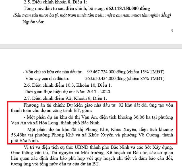 Bắc Ninh: Đổi gần 100ha đất lấy tuyến các con phố chỉ dài hơn 1km - Ảnh 2.