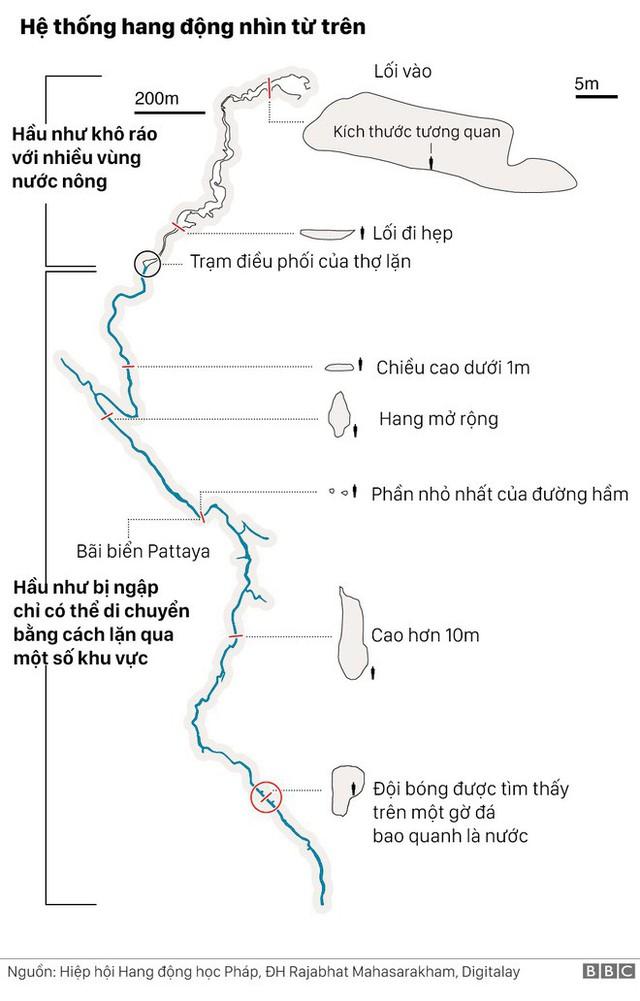 Thái Lan khoan hơn 100 lỗ thông vào núi, hiện là thời điểm giải cứu phù hợp nhất - Ảnh 1.