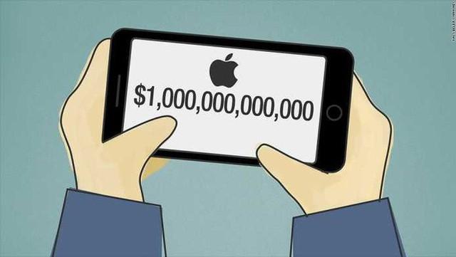 Apple đã cận kề cột mốc 1 nghìn tỷ USD - Ảnh 1.