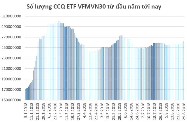 """Nhiều yếu tố hỗ trợ tích cực, Vn-Index sẽ sớm công phá """"thành trì"""" 1.000 điểm? - Ảnh 1."""