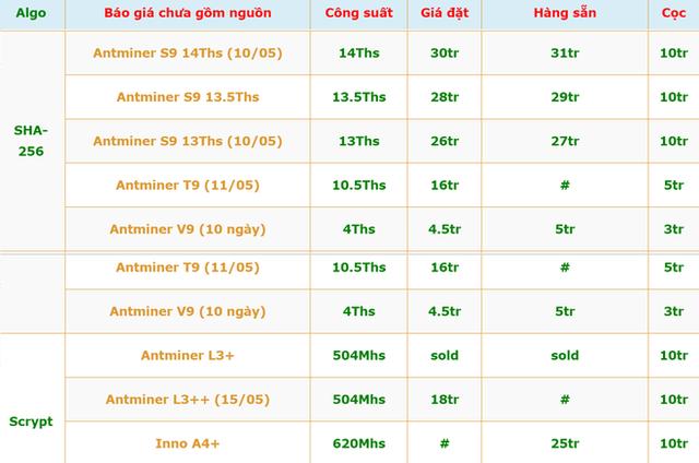 """Sky Mining và bản hợp đồng """"ma"""" qua mặt hàng trăm nhà đầu tư - Ảnh 2."""