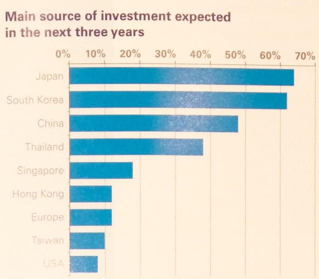KPMG: Dòng vốn M&A từ Trung Quốc sẽ đổ mạnh vào Việt Nam trong 3 năm tới - Ảnh 1.