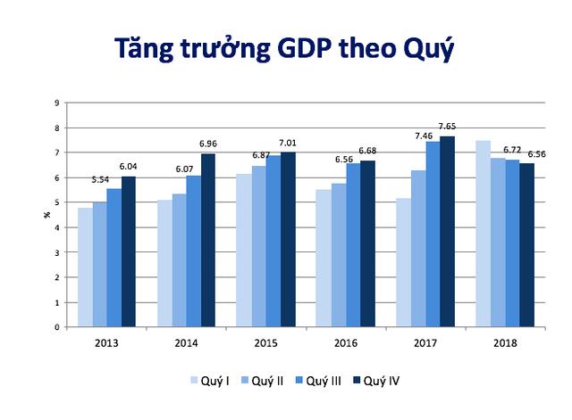 TS Đặng Đức Anh: Sức ép ổn định kinh tế vĩ mô năm nay lớn hơn năm ngoái - Ảnh 1.