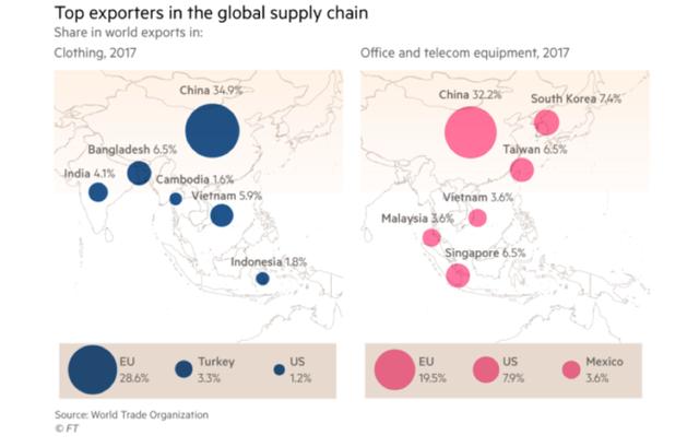 WEF: Kinh tế Việt Nam đã làm nên điều thần kỳ trong 30 năm bằng cách nào? - Ảnh 1.