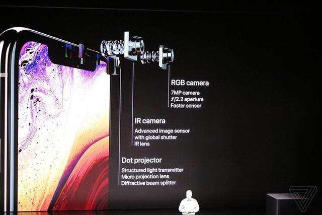 Apple ra mắt iPhone XS và iPhone XS Max: Hỗ trợ 2 SIM, chip A12 Bionic, bộ nhớ trong 512GB, chống nước IP68, thêm màu vàng, giá cao nhất 1449 USD - Ảnh 14.