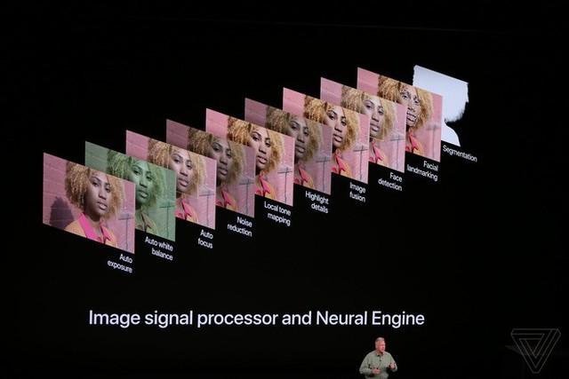 Apple ra mắt iPhone XS và iPhone XS Max: Hỗ trợ 2 SIM, chip A12 Bionic, bộ nhớ trong 512GB, chống nước IP68, thêm màu vàng, giá cao nhất 1449 USD - Ảnh 15.