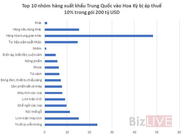 """Xuất khẩu đồ gỗ Việt có nắm được """"khối vàng"""" gần 37 tỷ USD từ Mỹ ? - Ảnh 3."""
