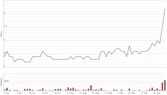 Xuất khẩu tăng mạnh, cổ phiếu xi măng trỗi dậy - Ảnh 2.
