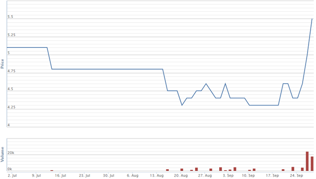 Xuất khẩu tăng mạnh, cổ phiếu xi măng trỗi dậy - Ảnh 3.