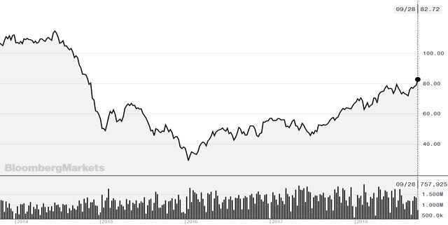 Tuần giao dịch đầu tháng 10: Chờ đợi thông tin KQKD quý 3, Vn-Index hướng tới vùng 1.025 – 1.050 điểm? - Ảnh 2.