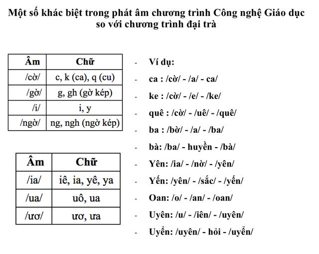 Phụ huynh lo ngại trước bộ sách Tiếng Việt lớp 1: Các thành ngữ đều nặng nề, bài đọc thì xỉa xói nhiều hơn là giáo dục - Ảnh 5.