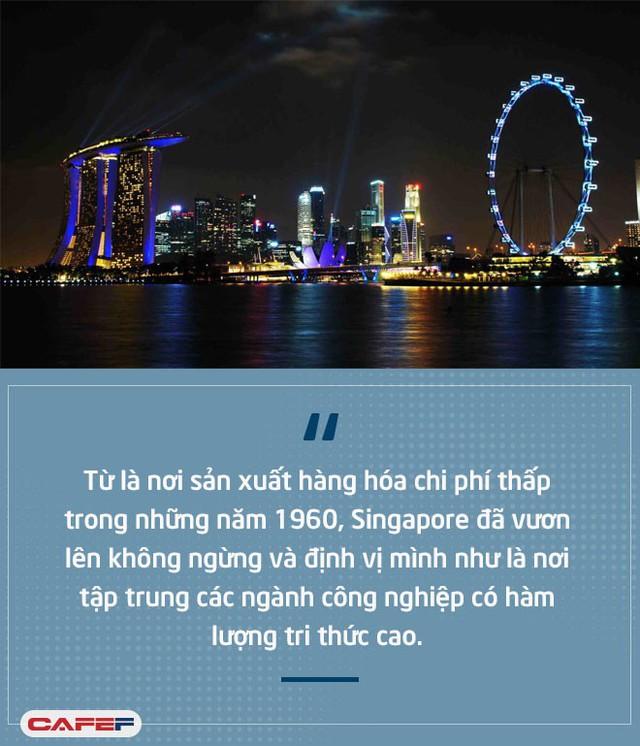 Singapore và câu chuyện nâng giá nước để thúc đẩy CMCN 4.0 - Ảnh 2.