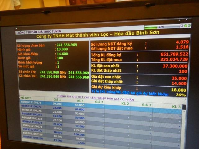 IPO Lọc Dầu Dung Quất vượt mọi mong đợi, nhà nước thu về số tiền cao hơn 60% so với dự kiến - Ảnh 3.