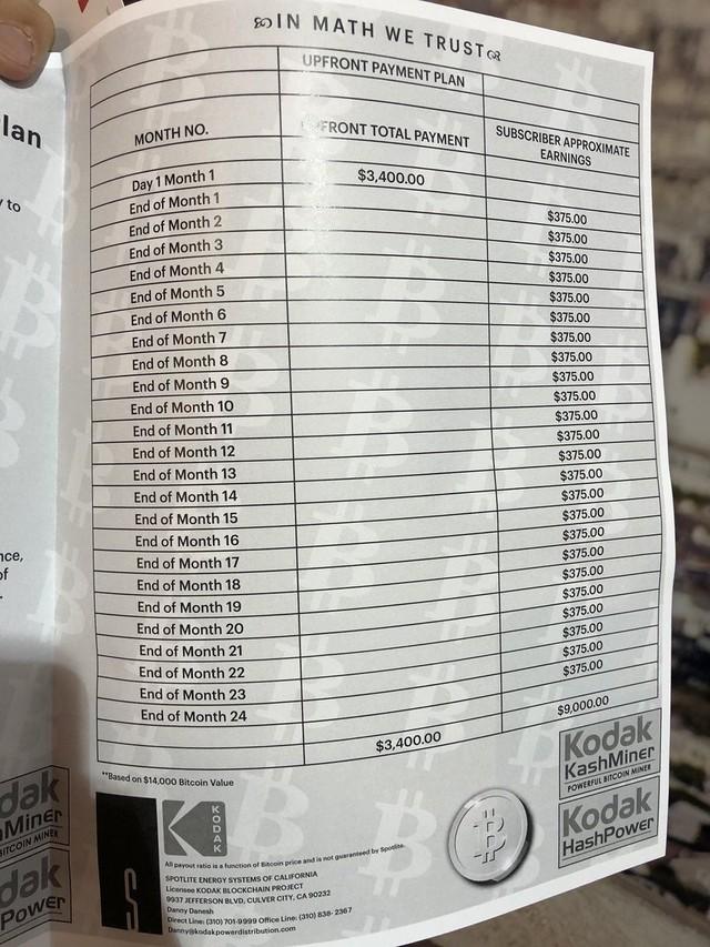 Cận cảnh chiếc máy đào bitcoin 3.400 USD gây sốt của hãng máy ảnh Kodak - Ảnh 1.