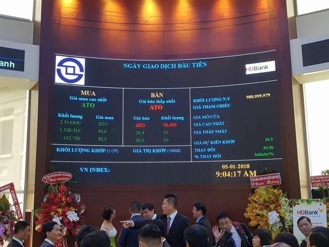 Cổ phiếu HDBank tăng mạnh phiên chào sàn