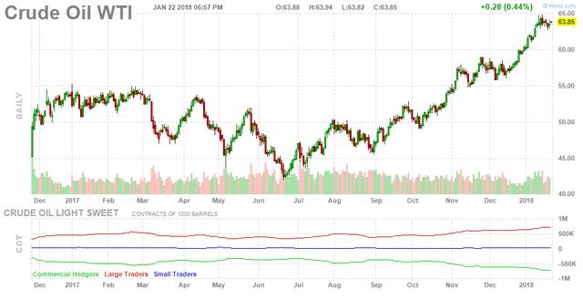 Giá dầu quay đầu tăng sau khi giảm vào tuần trước - Ảnh 1.