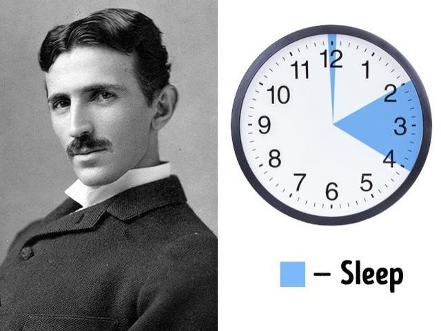 Thời gian làm việc điên rồ của Tesla.