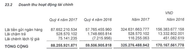 Coteccons (CTD): Năm 2017 lãi trên 1.650 tỷ đồng, EPS đạt 20.436 đồng/cổ phiếu - Ảnh 2.
