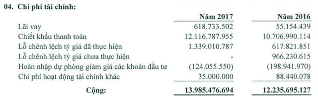 Imexpharm (IMP): Năm 2017 lãi trước thuế 146 tỷ đồng - Ảnh 2.