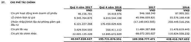 PVI lãi trước thuế 683 tỷ đồng năm 2017, vượt 18% chỉ tiêu LNST được giao - Ảnh 3.