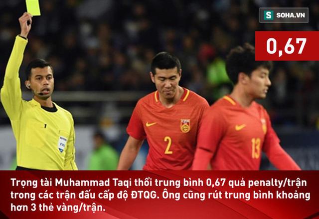 Trọng tài từng khiến HLV Park Hang-seo phẫn nộ bắt chính trận Việt Nam vs Iran - Ảnh 1.
