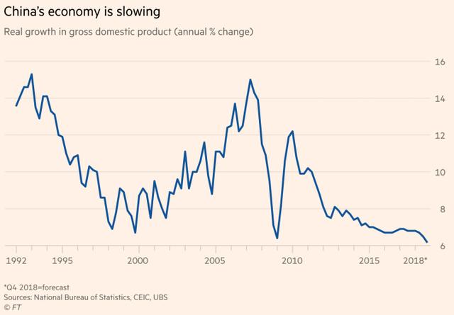Trung Quốc - nền kinh tế lớn thứ hai thế giới mong manh đến mức nào? - Ảnh 2.