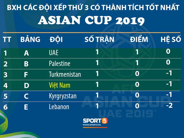 Quang Hải: Quên Thường Châu đi, tuyển Việt Nam phải thích nghi với đẳng cấp ở Asian Cup - Ảnh 2.